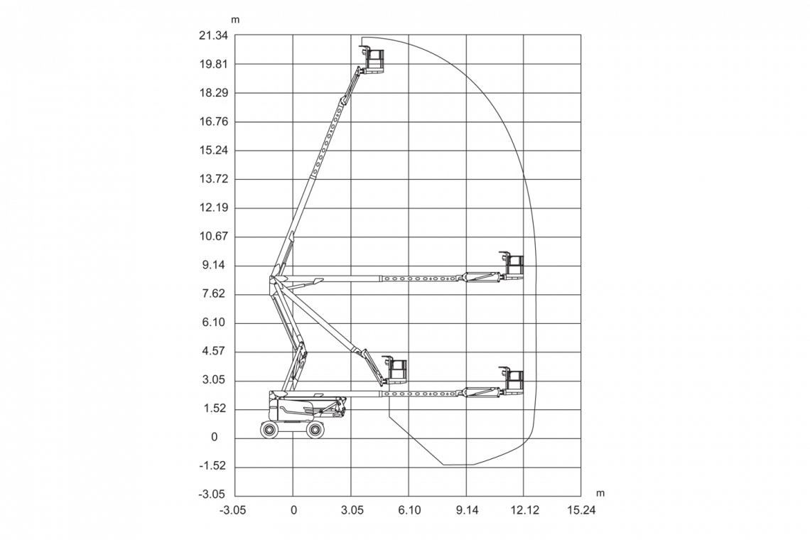 SJ63 AJ reach diagram